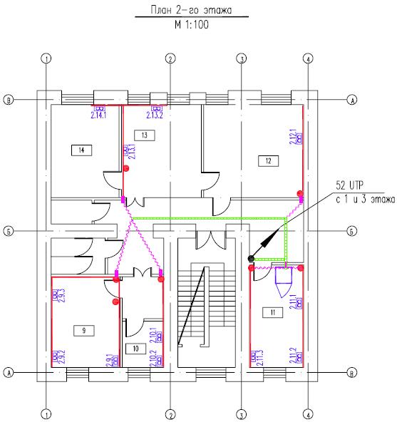 Схема проекта примеры